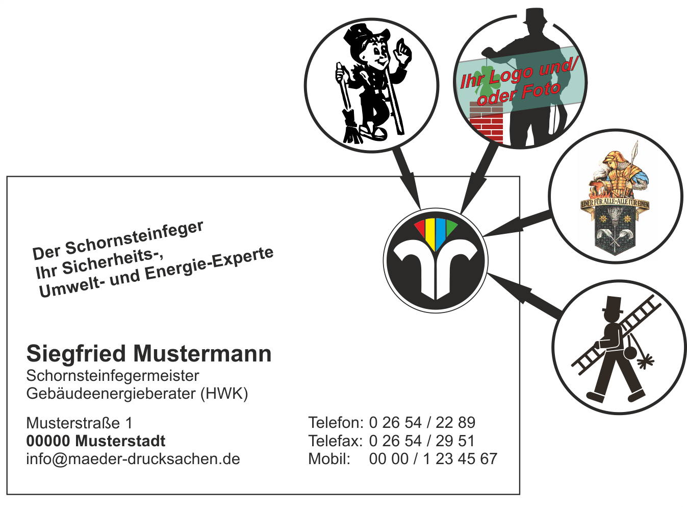 Visitenkarten Der Schornsteinfeger